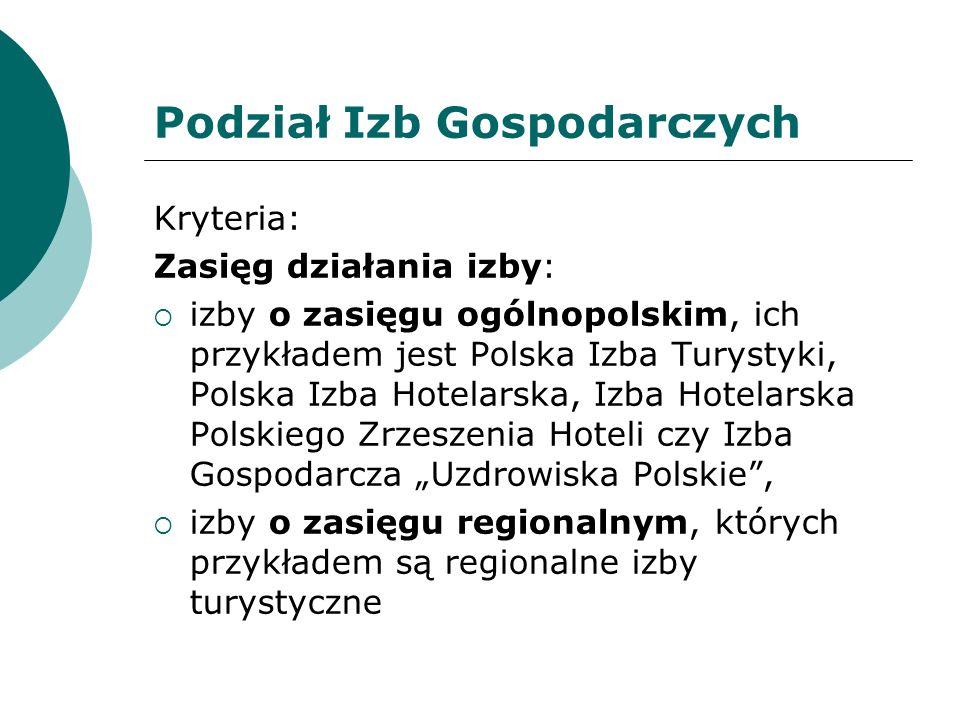 Podział Izb Gospodarczych Sektory, do których zalicza się zrzeszone podmioty : izby zrzeszające przedsiębiorstwa jednej branży - ich przykładem jest Izba Hotelarska Polskiego Zrzeszenia Hoteli izby gospodarcze zrzeszające podmioty gospodarcze należące do różnych branż (Polska Izba Turystyki, ) Mimo podejmowanych wielokrotnie prób dotychczas nie udało się w Polsce stworzyć samorządu gospodarczego reprezentującego interesy wszystkich branż turystycznych.