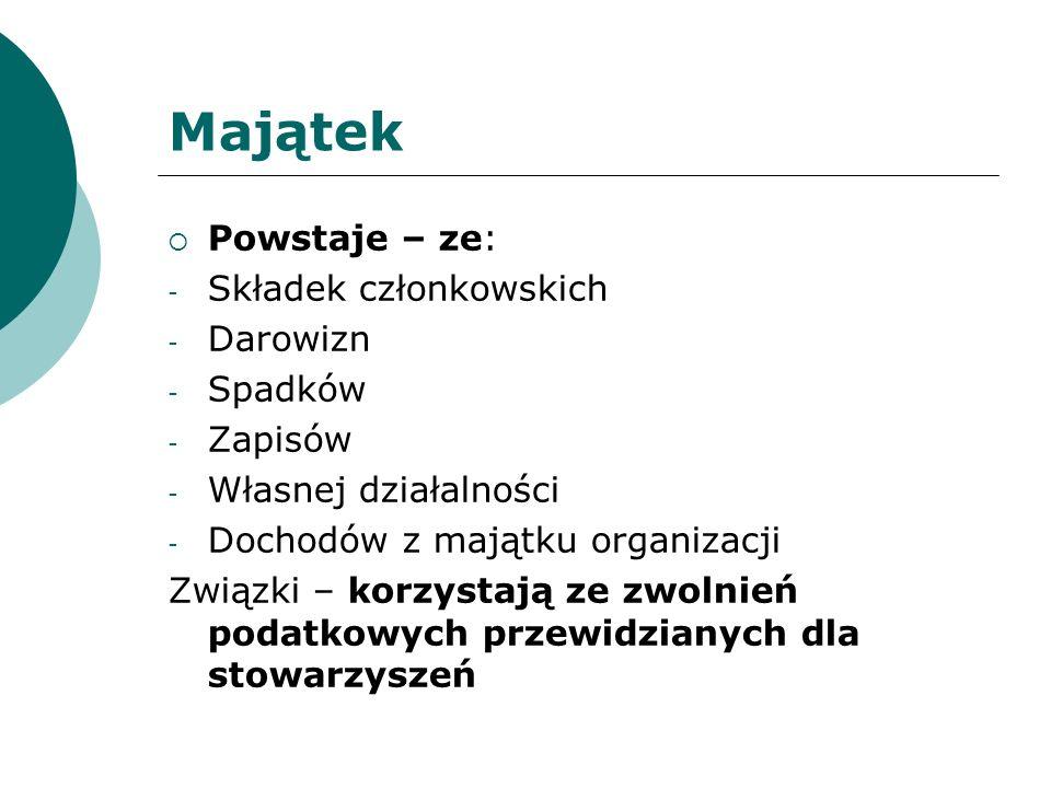 Polski Związek Prywatnych Pracodawców Turystyki Powstał w 2002 r.