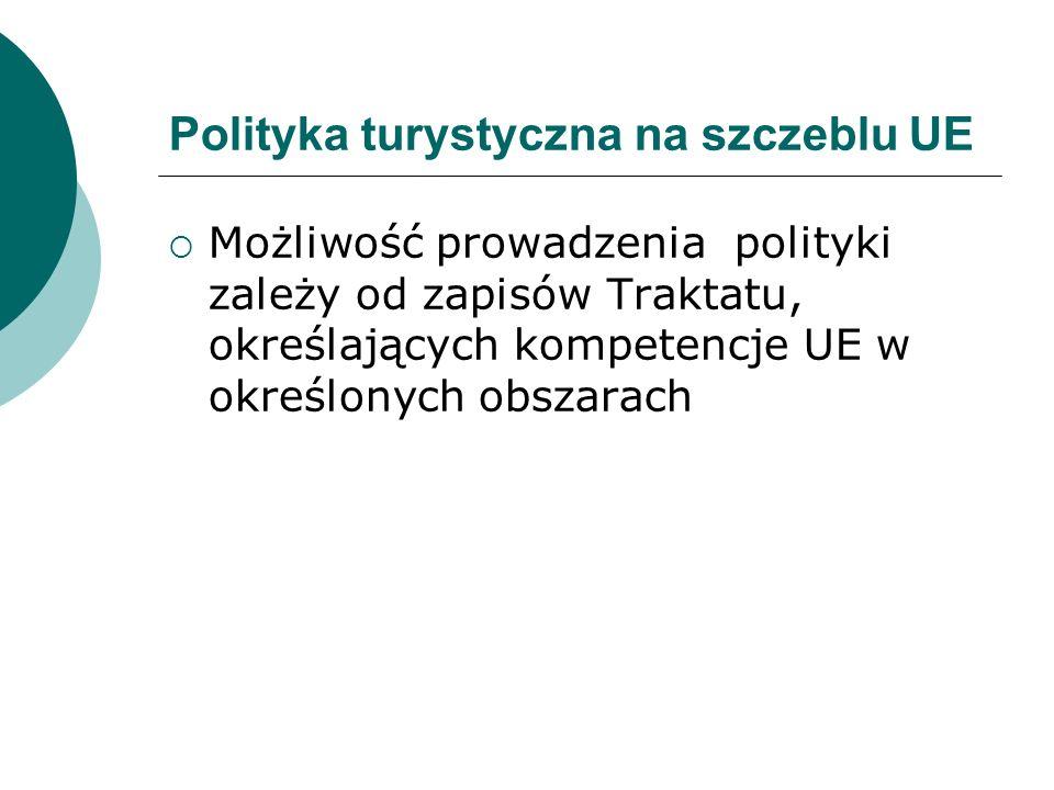 Kompetencje Organów UE Traktat lizboński przyznał organom UE kompetencje do prowadzenia działań (kompetencje wspomagające).