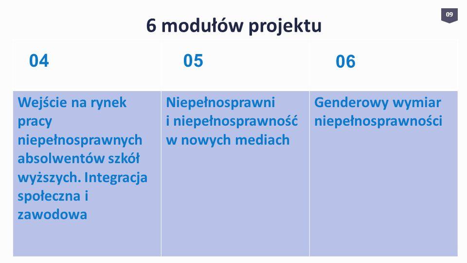 6 modułów projektu 09 Wejście na rynek pracy niepełnosprawnych absolwentów szkół wyższych. Integracja społeczna i zawodowa Niepełnosprawni i niepełnos