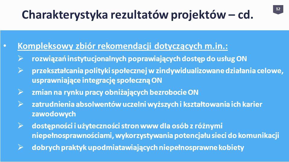 Kompleksowy zbiór rekomendacji dotyczących m.in.: rozwiązań instytucjonalnych poprawiających dostęp do usług ON przekształcania polityki społecznej w