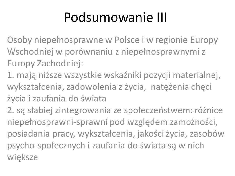 Podsumowanie III Osoby niepełnosprawne w Polsce i w regionie Europy Wschodniej w porównaniu z niepełnosprawnymi z Europy Zachodniej: 1. mają niższe ws