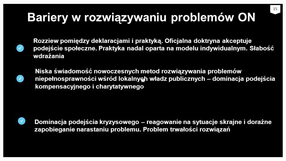 Bariery w rozwiązywaniu problemów ON 15 Rozziew pomiędzy deklaracjami i praktyką. Oficjalna doktryna akceptuje podejście społeczne. Praktyka nadal opa