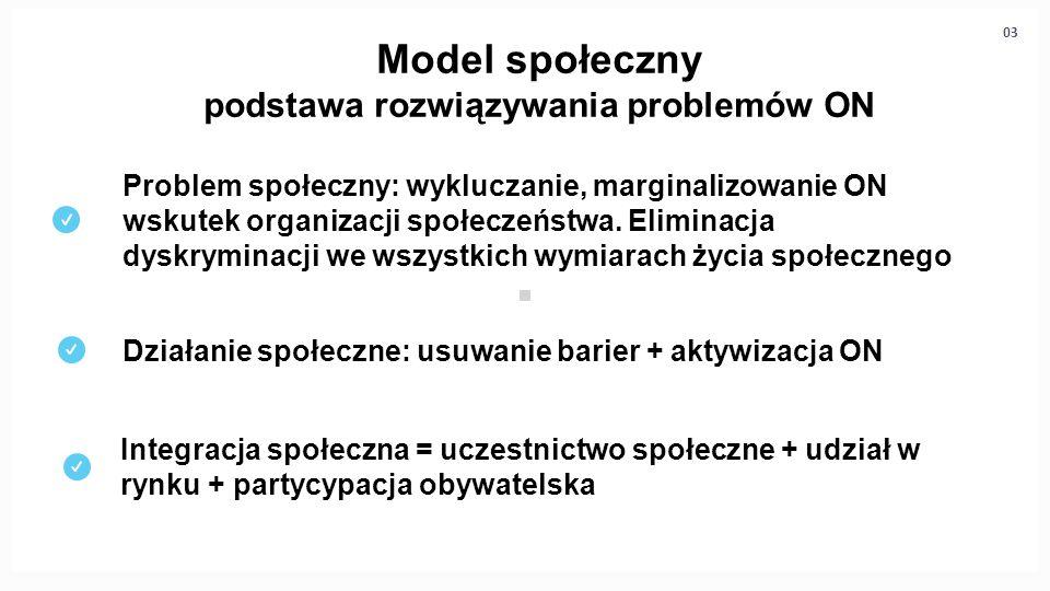 Model społeczny podstawa rozwiązywania problemów ON Problem społeczny: wykluczanie, marginalizowanie ON wskutek organizacji społeczeństwa. Eliminacja