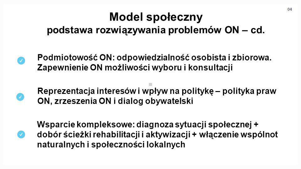 Model społeczny podstawa rozwiązywania problemów ON – cd. 04 Podmiotowość ON: odpowiedzialność osobista i zbiorowa. Zapewnienie ON możliwości wyboru i