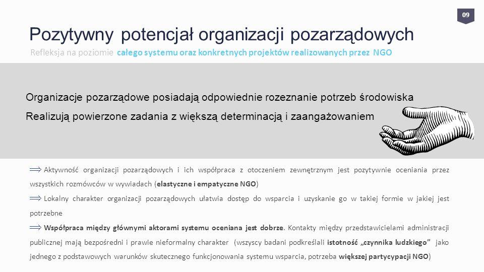 0909 Pozytywny potencjał organizacji pozarządowych Refleksja na poziomie całego systemu oraz konkretnych projektów realizowanych przez NGO Organizacje pozarządowe posiadają odpowiednie rozeznanie potrzeb środowiska Realizują powierzone zadania z większą determinacją i zaangażowaniem Aktywność organizacji pozarządowych i ich współpraca z otoczeniem zewnętrznym jest pozytywnie oceniania przez wszystkich rozmówców w wywiadach (elastyczne i empatyczne NGO) Lokalny charakter organizacji pozarządowych ułatwia dostęp do wsparcia i uzyskanie go w takiej formie w jakiej jest potrzebne Współpraca między głównymi aktorami systemu oceniana jest dobrze.