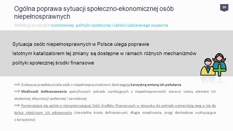 10 Ogólna poprawa sytuacji społeczno-ekonomicznej osób niepełnosprawnych Refleksja w ramach systemowej polityki społecznej i całości udzielanego wsparcia Sytuacja osób niepełnosprawnych w Polsce ulega poprawie Istotnym katalizatorem tej zmiany są dostępne w ramach różnych mechanizmów polityki społecznej środki finansowe Zwłaszcza przedstawiciele osób z niepełnosprawnościami dostrzegają korzystną zmianę ich położenia Możliwość dofinansowania specyficznych potrzeb wynikających z niepełnosprawności stanowi ważny element ich skutecznej aktywizacji społecznej i zawodowej Powtarzające się opinie o niewystarczającej ilości środków finansowych w stosunku do potrzeb wzmacniają tezę o nie do końca właściwym ich adresowaniu (niewielkie kwoty dofinansowań, długie oczekiwanie, progi dochodowe wykluczające z korzystania)