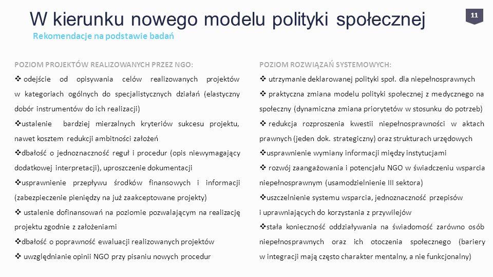 11 W kierunku nowego modelu polityki społecznej Rekomendacje na podstawie badań POZIOM PROJEKTÓW REALIZOWANYCH PRZEZ NGO: odejście od opisywania celów realizowanych projektów w kategoriach ogólnych do specjalistycznych działań (elastyczny dobór instrumentów do ich realizacji) ustalenie bardziej mierzalnych kryteriów sukcesu projektu, nawet kosztem redukcji ambitności założeń dbałość o jednoznaczność reguł i procedur (opis niewymagający dodatkowej interpretacji), uproszczenie dokumentacji usprawnienie przepływu środków finansowych i informacji (zabezpieczenie pieniędzy na już zaakceptowane projekty) ustalenie dofinansowań na poziomie pozwalającym na realizację projektu zgodnie z założeniami dbałość o poprawność ewaluacji realizowanych projektów uwzględnianie opinii NGO przy pisaniu nowych procedur POZIOM ROZWIĄZAŃ SYSTEMOWYCH: utrzymanie deklarowanej polityki społ.