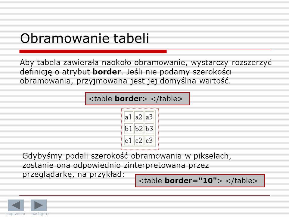 Obramowanie tabeli Aby tabela zawierała naokoło obramowanie, wystarczy rozszerzyć definicję o atrybut border. Jeśli nie podamy szerokości obramowania,