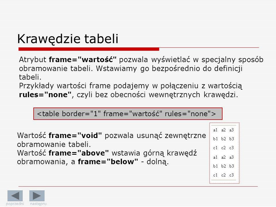 Krawędzie tabeli Atrybut frame=