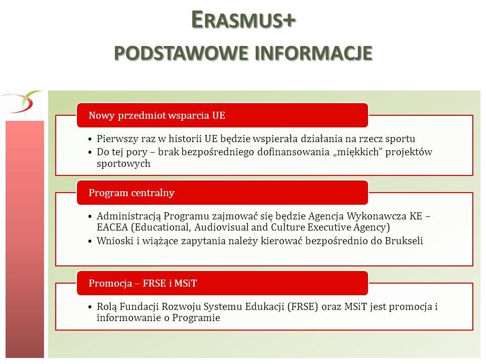 E RASMUS + PODSTAWOWE INFORMACJE Pierwszy raz w historii UE będzie wspierała działania na rzecz sportu Do tej pory – brak bezpośredniego dofinansowani