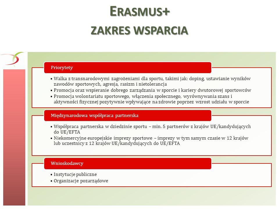 E RASMUS + ZAKRES WSPARCIA Walka z transnarodowymi zagrożeniami dla sportu, takimi jak: doping, ustawianie wyników zawodów sportowych, agresja, rasizm