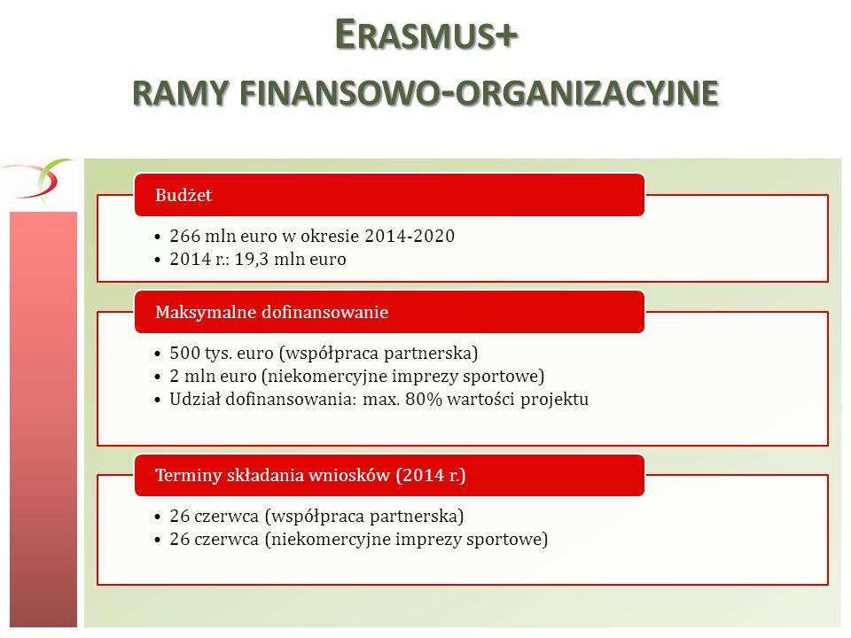 E RASMUS + RAMY FINANSOWO - ORGANIZACYJNE 266 mln euro w okresie 2014-2020 2014 r.: 19,3 mln euro Budżet 500 tys. euro (współpraca partnerska) 2 mln e