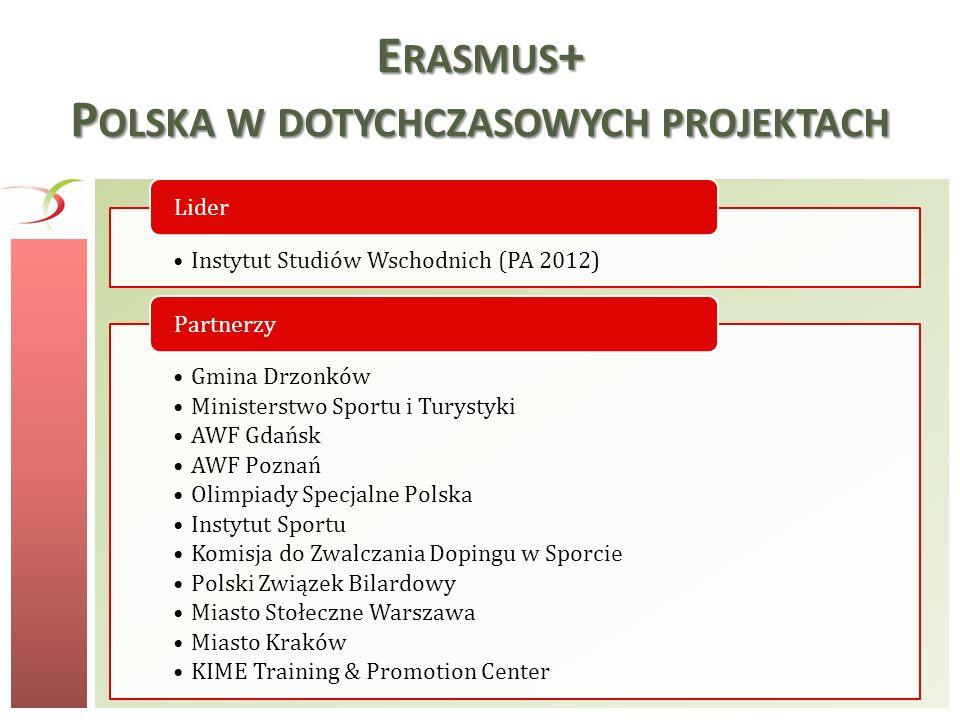 E RASMUS + P OLSKA W DOTYCHCZASOWYCH PROJEKTACH Instytut Studiów Wschodnich (PA 2012) Lider Gmina Drzonków Ministerstwo Sportu i Turystyki AWF Gdańsk