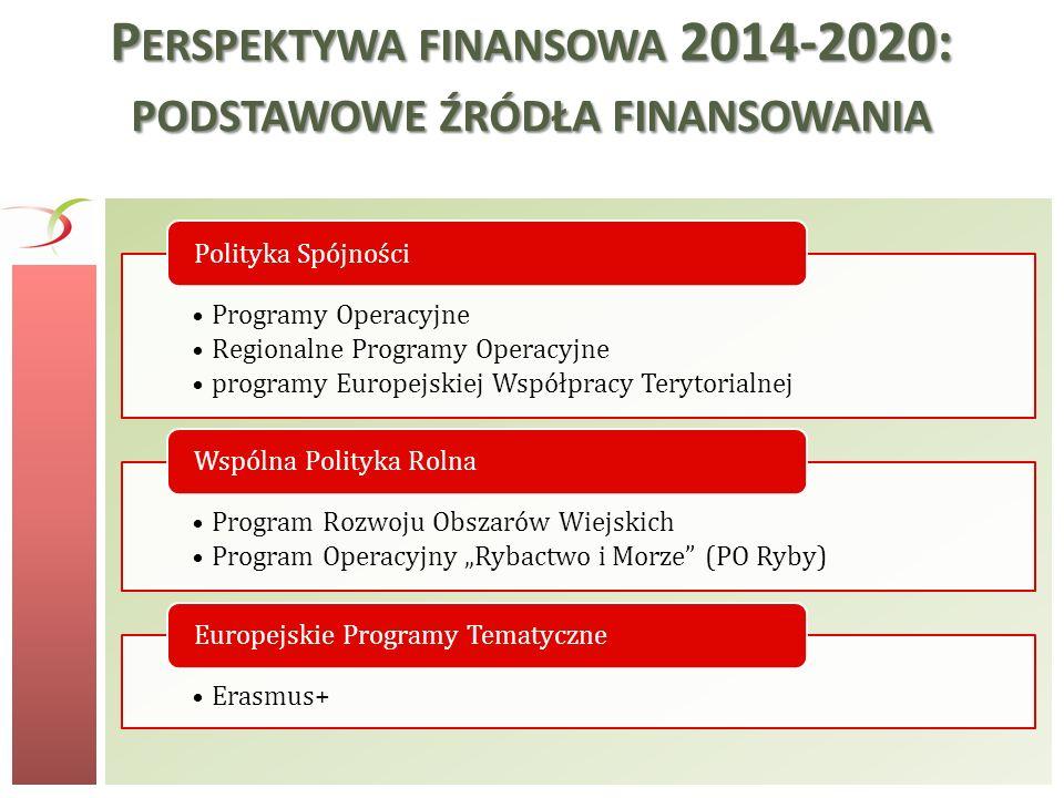 P ERSPEKTYWA FINANSOWA 2014-2020: PODSTAWOWE ŹRÓDŁA FINANSOWANIA Programy Operacyjne Regionalne Programy Operacyjne programy Europejskiej Współpracy T