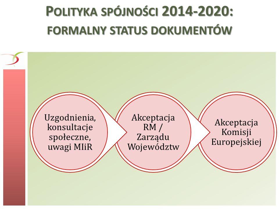 P OLITYKA SPÓJNOŚCI 2014-2020: FORMALNY STATUS DOKUMENTÓW Akceptacja Komisji Europejskiej Akceptacja RM / Zarządu Województw Uzgodnienia, konsultacje