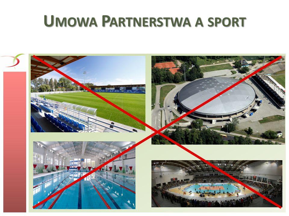 Sport w Nowych Wieloletnich Ramach Finansowych Gdańsk, 11 kwietnia 2014 r.
