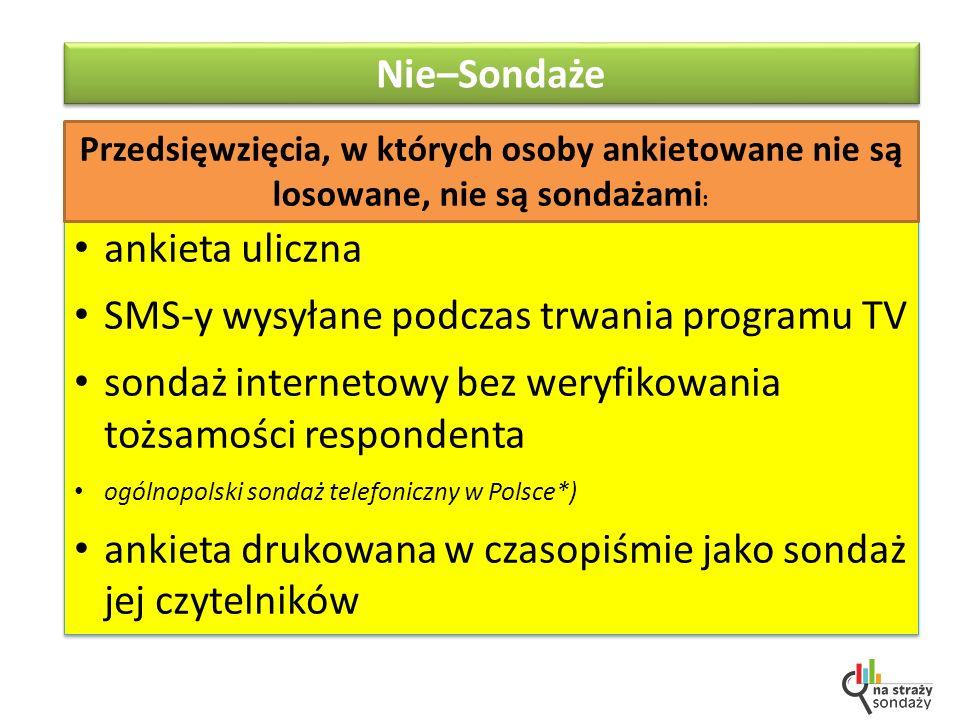 ankieta uliczna SMS-y wysyłane podczas trwania programu TV sondaż internetowy bez weryfikowania tożsamości respondenta ogólnopolski sondaż telefoniczn