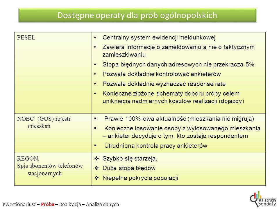 Dostępne operaty dla prób ogólnopolskich PESEL Centralny system ewidencji meldunkowej Zawiera informację o zameldowaniu a nie o faktycznym zamieszkiwa