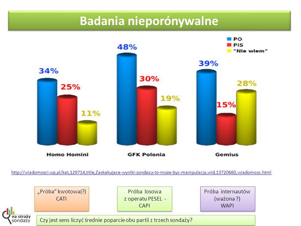 Badania nieporónywalne Próba kwotowa(?) CATI Próba losowa z operatu PESEL - CAPI Próba internautów (ważona ?) WAPI http://wiadomosci.wp.pl/kat,129714,