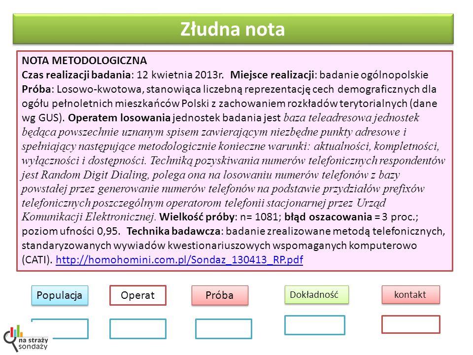 Złudna nota NOTA METODOLOGICZNA Czas realizacji badania: 12 kwietnia 2013r. Miejsce realizacji: badanie ogólnopolskie Próba: Losowo-kwotowa, stanowiąc
