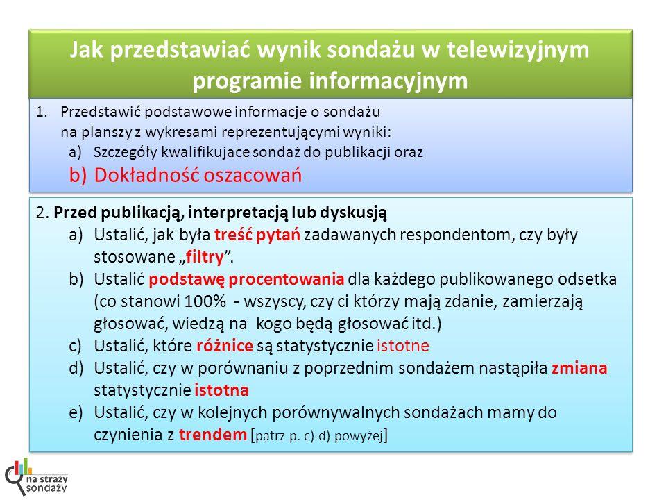 Jak przedstawiać wynik sondażu w telewizyjnym programie informacyjnym 1.Przedstawić podstawowe informacje o sondażu na planszy z wykresami reprezentuj