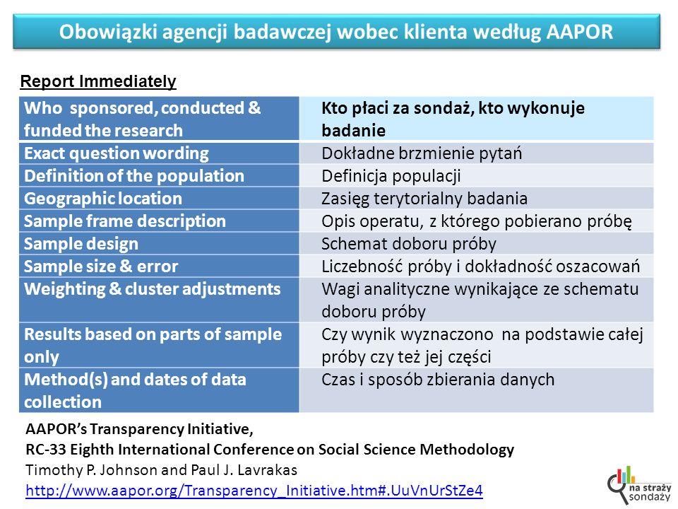 Obowiązki agencji badawczej wobec klienta według AAPOR Who sponsored, conducted & funded the research Kto płaci za sondaż, kto wykonuje badanie Exact