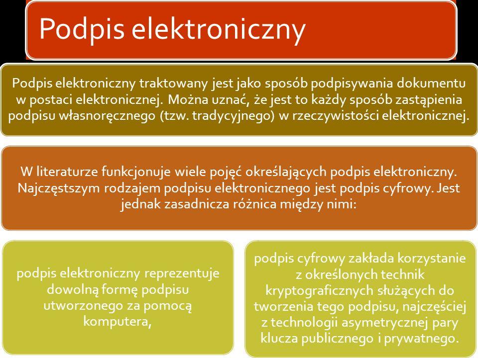 Podpis elektroniczny Warunki i skutki prawne stosowania podpisu elektronicznego, zasady świadczenia usług certyfikacyjnych oraz zasady nadzoru nad pod