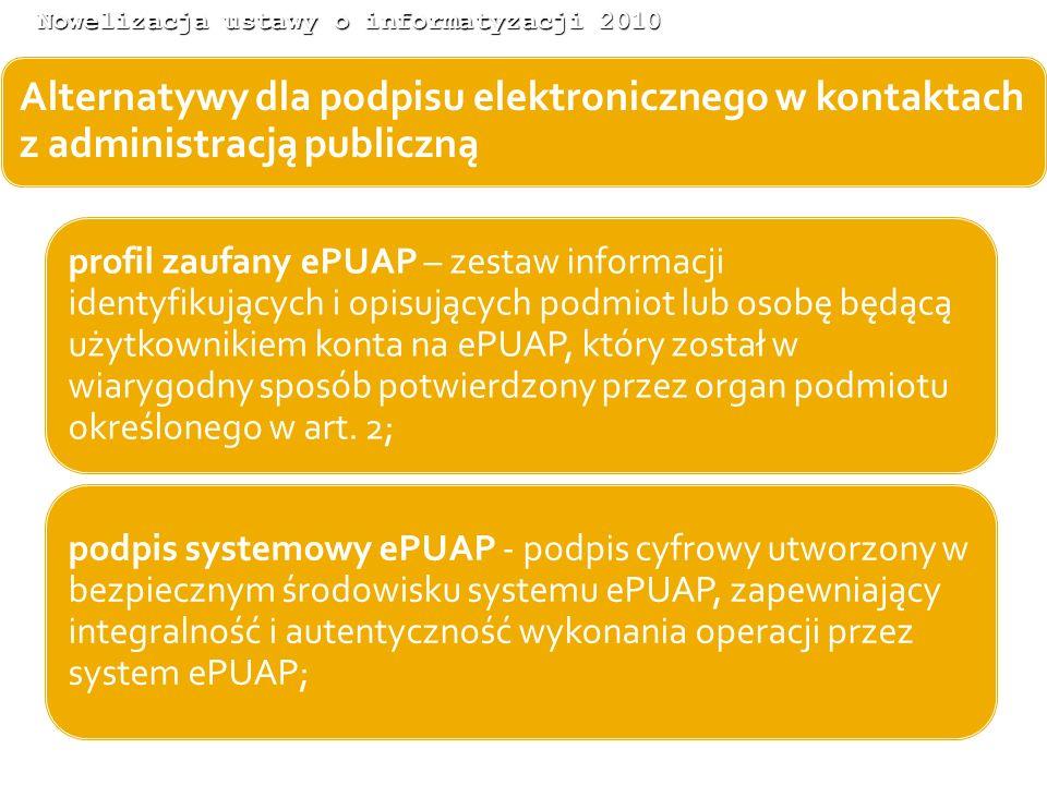 Alternatywy dla podpisu elektronicznego w kontaktach z administracją publiczną Nowelizacja ustawy o informatyzacji 2010 podpis potwierdzony profilem z