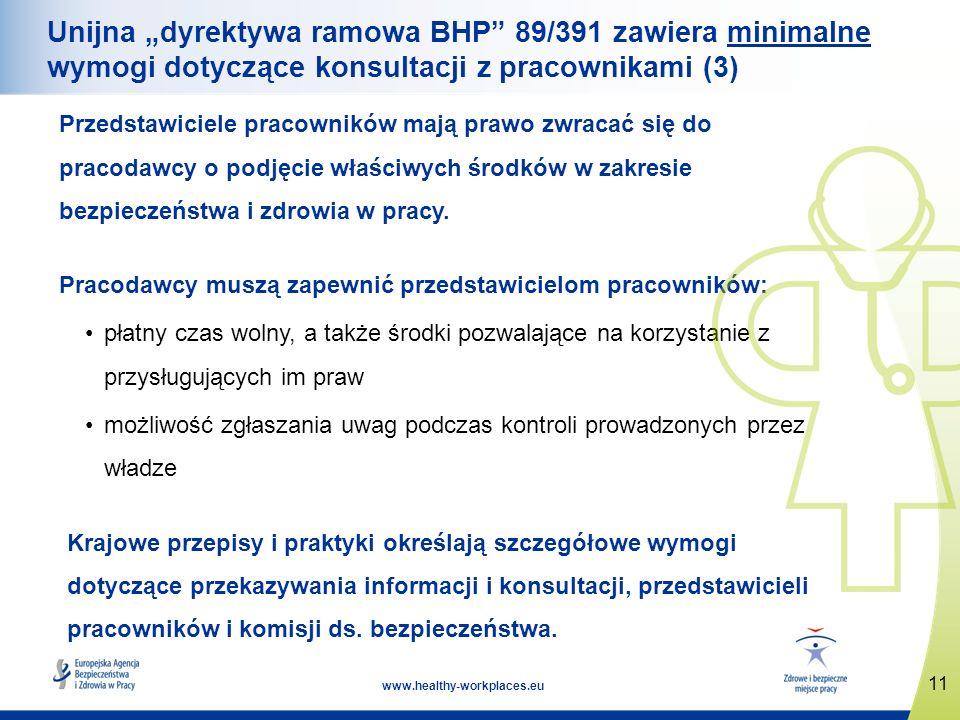 11 www.healthy-workplaces.eu Unijna dyrektywa ramowa BHP 89/391 zawiera minimalne wymogi dotyczące konsultacji z pracownikami (3) Przedstawiciele pracowników mają prawo zwracać się do pracodawcy o podjęcie właściwych środków w zakresie bezpieczeństwa i zdrowia w pracy.