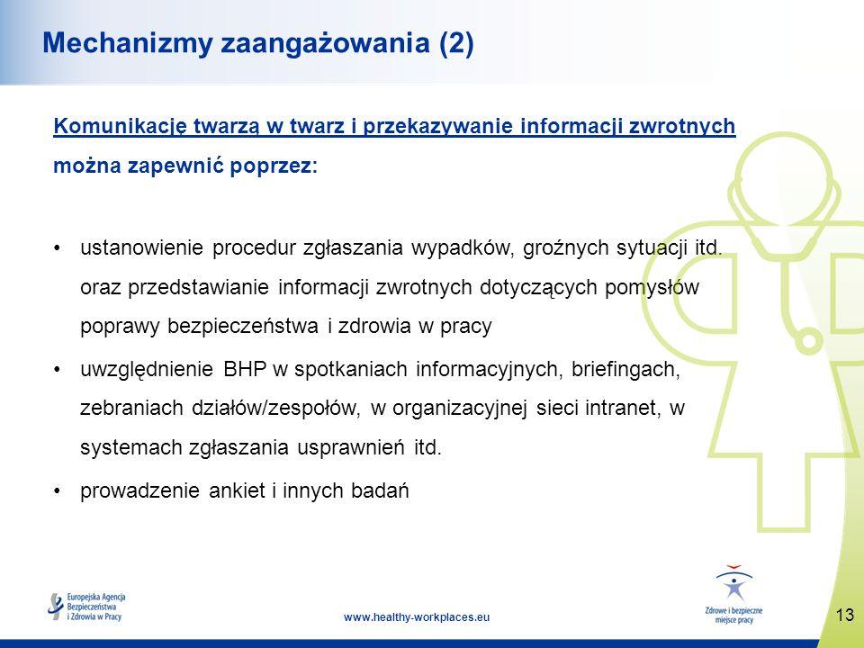 13 www.healthy-workplaces.eu Mechanizmy zaangażowania (2) Komunikację twarzą w twarz i przekazywanie informacji zwrotnych można zapewnić poprzez: ustanowienie procedur zgłaszania wypadków, groźnych sytuacji itd.