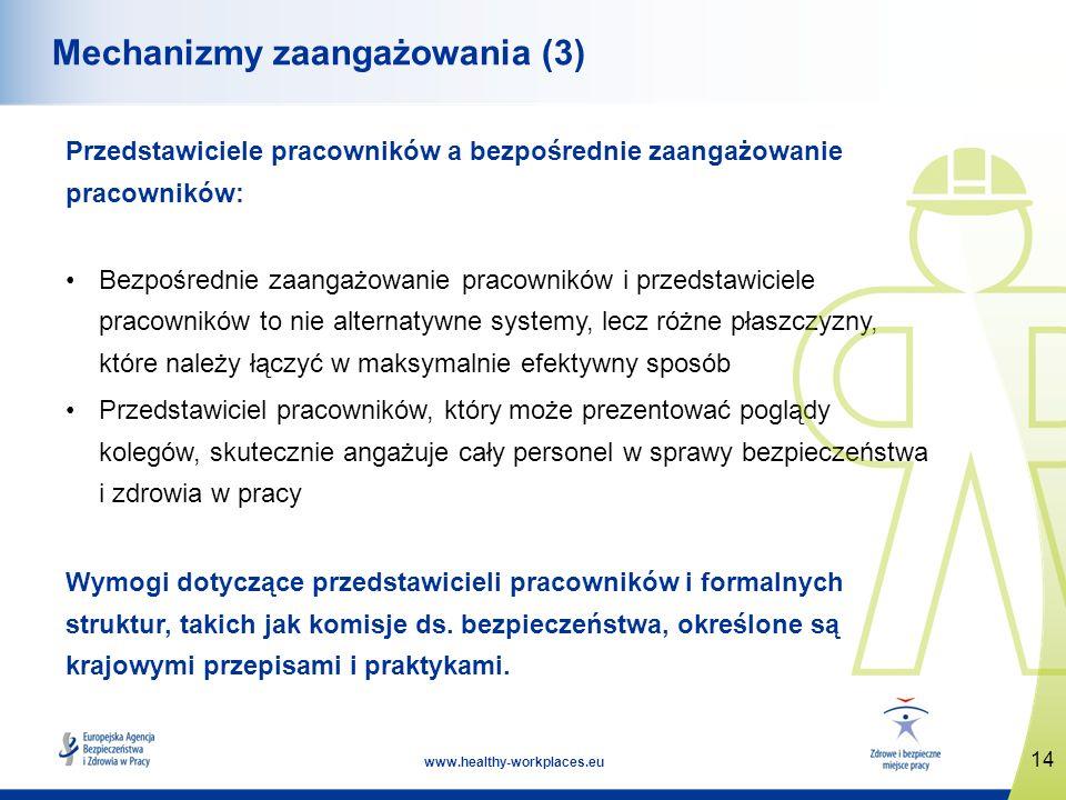 14 www.healthy-workplaces.eu Mechanizmy zaangażowania (3) Przedstawiciele pracowników a bezpośrednie zaangażowanie pracowników: Bezpośrednie zaangażow