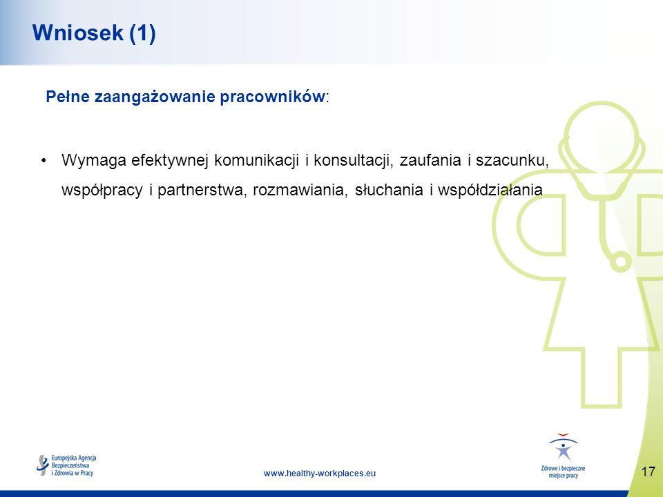 17 www.healthy-workplaces.eu Wniosek (1) Pełne zaangażowanie pracowników: Wymaga efektywnej komunikacji i konsultacji, zaufania i szacunku, współpracy