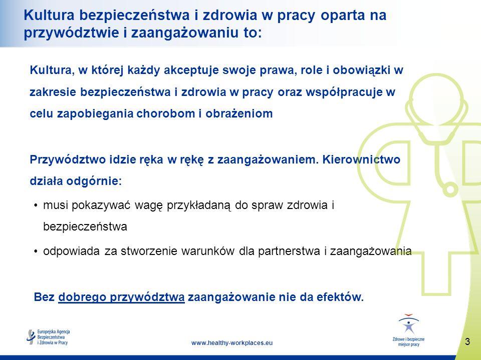 3 www.healthy-workplaces.eu Kultura bezpieczeństwa i zdrowia w pracy oparta na przywództwie i zaangażowaniu to: Kultura, w której każdy akceptuje swoje prawa, role i obowiązki w zakresie bezpieczeństwa i zdrowia w pracy oraz współpracuje w celu zapobiegania chorobom i obrażeniom Przywództwo idzie ręka w rękę z zaangażowaniem.