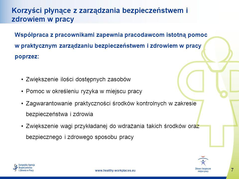 7 www.healthy-workplaces.eu Korzyści płynące z zarządzania bezpieczeństwem i zdrowiem w pracy Współpraca z pracownikami zapewnia pracodawcom istotną pomoc w praktycznym zarządzaniu bezpieczeństwem i zdrowiem w pracy poprzez: Zwiększenie ilości dostępnych zasobów Pomoc w określeniu ryzyka w miejscu pracy Zagwarantowanie praktyczności środków kontrolnych w zakresie bezpieczeństwa i zdrowia Zwiększenie wagi przykładanej do wdrażania takich środków oraz bezpiecznego i zdrowego sposobu pracy