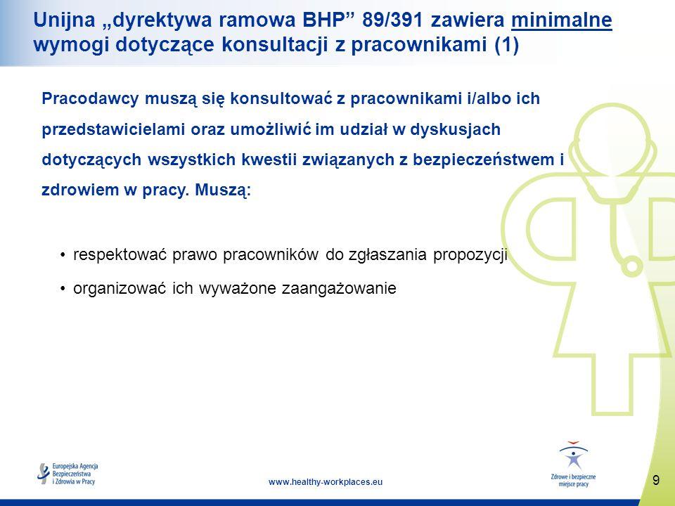 9 www.healthy-workplaces.eu Unijna dyrektywa ramowa BHP 89/391 zawiera minimalne wymogi dotyczące konsultacji z pracownikami (1) Pracodawcy muszą się konsultować z pracownikami i/albo ich przedstawicielami oraz umożliwić im udział w dyskusjach dotyczących wszystkich kwestii związanych z bezpieczeństwem i zdrowiem w pracy.