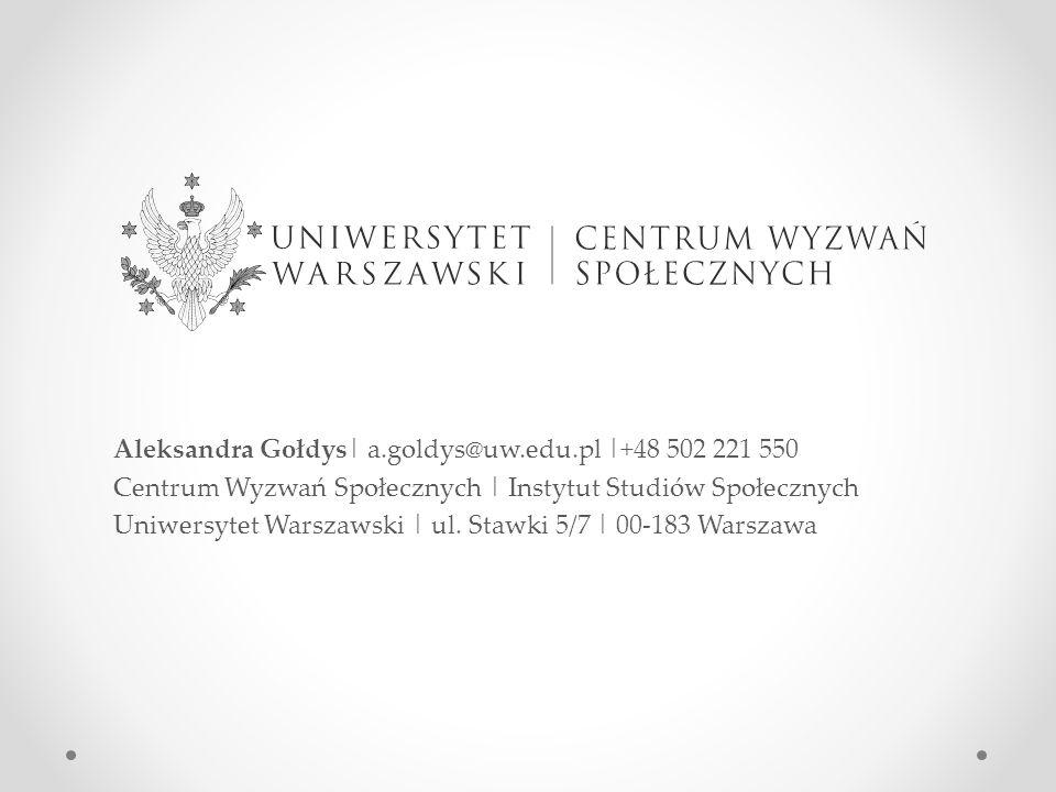 Aleksandra Gołdys| a.goldys@uw.edu.pl |+48 502 221 550 Centrum Wyzwań Społecznych | Instytut Studiów Społecznych Uniwersytet Warszawski | ul. Stawki 5
