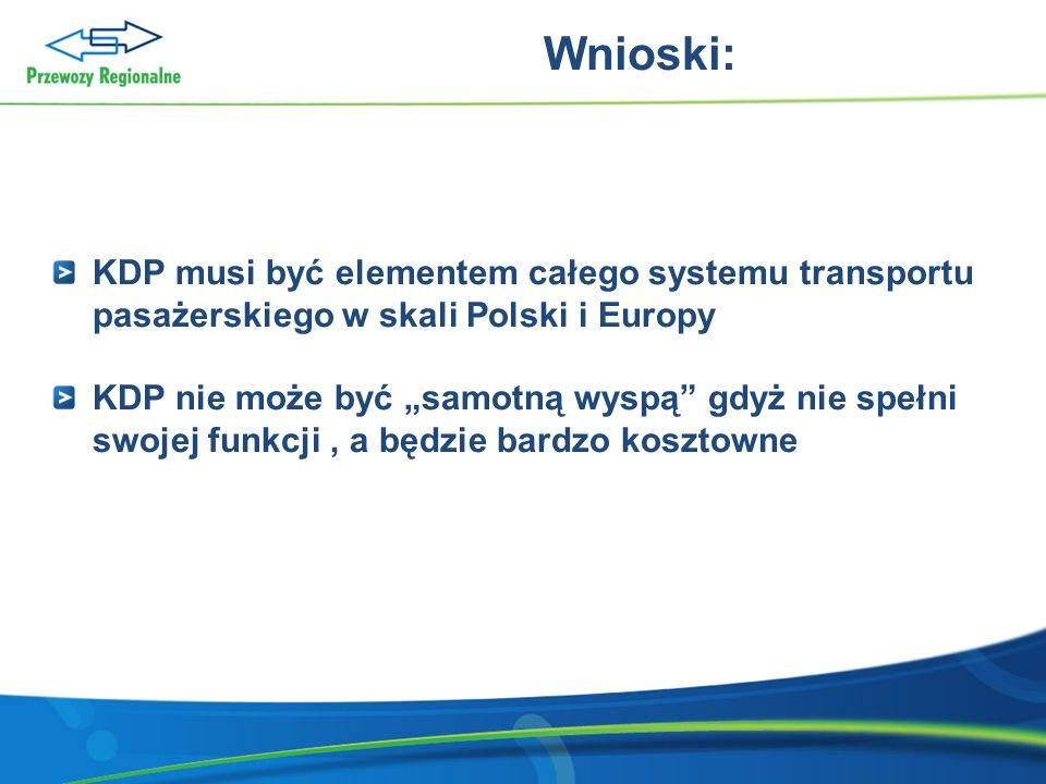 Wnioski: KDP musi być elementem całego systemu transportu pasażerskiego w skali Polski i Europy KDP nie może być samotną wyspą gdyż nie spełni swojej