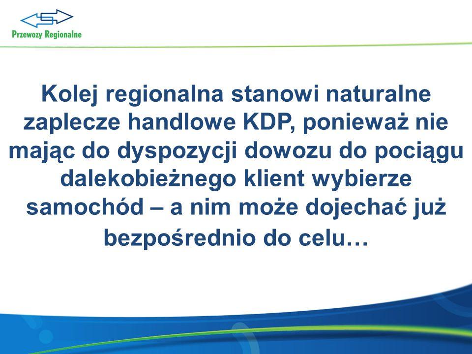 Kolej regionalna stanowi naturalne zaplecze handlowe KDP, ponieważ nie mając do dyspozycji dowozu do pociągu dalekobieżnego klient wybierze samochód – a nim może dojechać już bezpośrednio do celu…