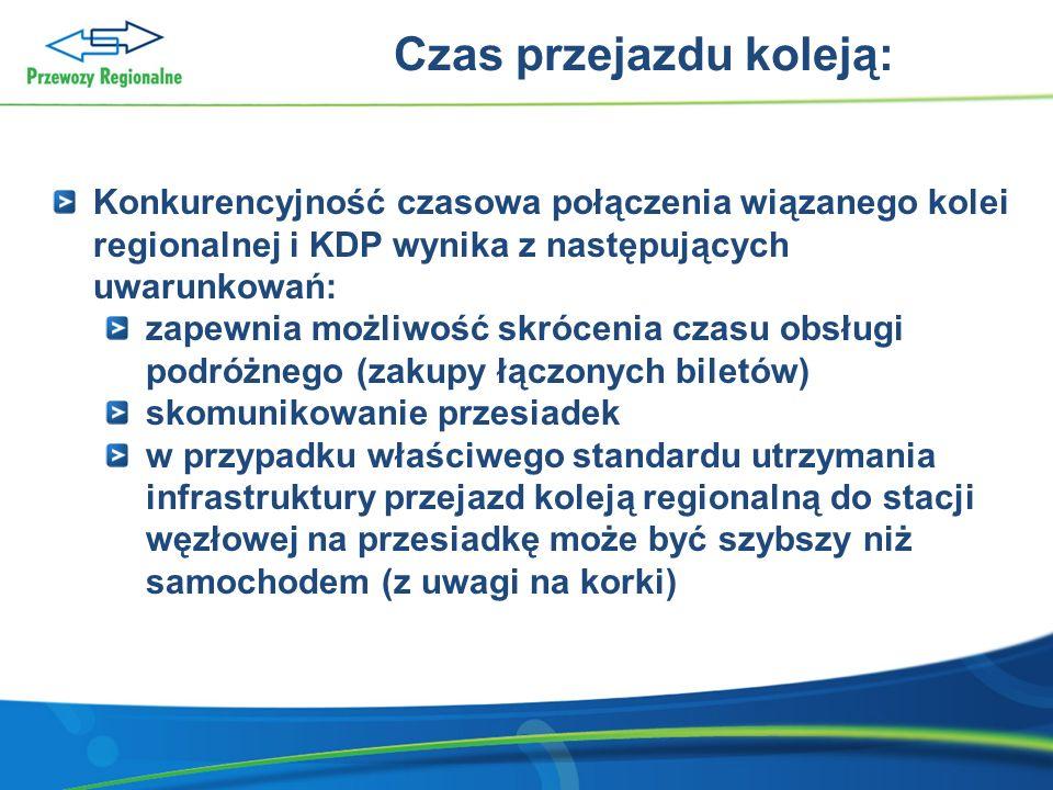 Czas przejazdu koleją: Konkurencyjność czasowa połączenia wiązanego kolei regionalnej i KDP wynika z następujących uwarunkowań: zapewnia możliwość skr