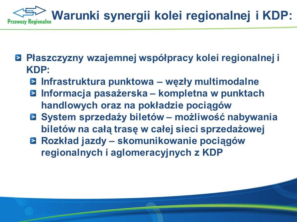 Warunki synergii kolei regionalnej i KDP: Płaszczyzny wzajemnej współpracy kolei regionalnej i KDP: Infrastruktura punktowa – węzły multimodalne Informacja pasażerska – kompletna w punktach handlowych oraz na pokładzie pociągów System sprzedaży biletów – możliwość nabywania biletów na całą trasę w całej sieci sprzedażowej Rozkład jazdy – skomunikowanie pociągów regionalnych i aglomeracyjnych z KDP