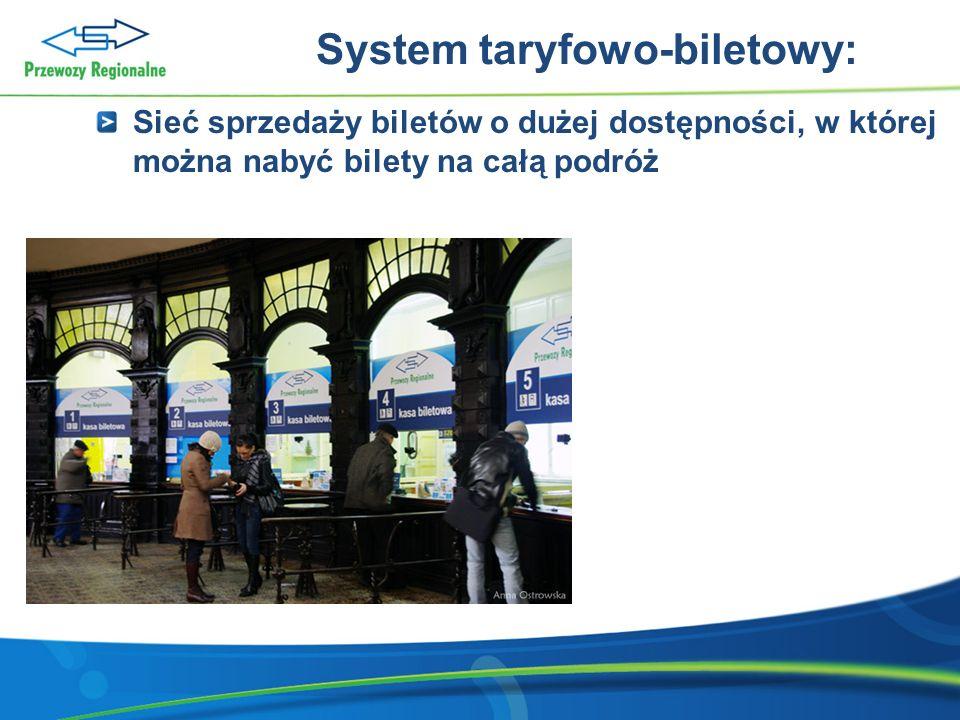 System taryfowo-biletowy: Sieć sprzedaży biletów o dużej dostępności, w której można nabyć bilety na całą podróż