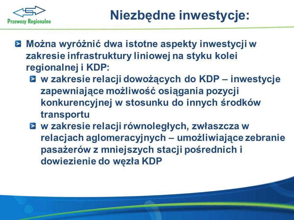 Niezbędne inwestycje: Można wyróżnić dwa istotne aspekty inwestycji w zakresie infrastruktury liniowej na styku kolei regionalnej i KDP: w zakresie re