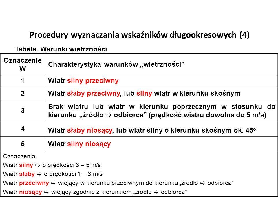 Procedury wyznaczania wskaźników długookresowych (4) Oznaczenie W Charakterystyka warunków wietrzności 1Wiatr silny przeciwny 2Wiatr słaby przeciwny,