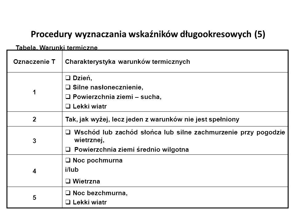 Procedury wyznaczania wskaźników długookresowych (5) Oznaczenie TCharakterystyka warunków termicznych 1 Dzień, Silne nasłonecznienie, Powierzchnia zie