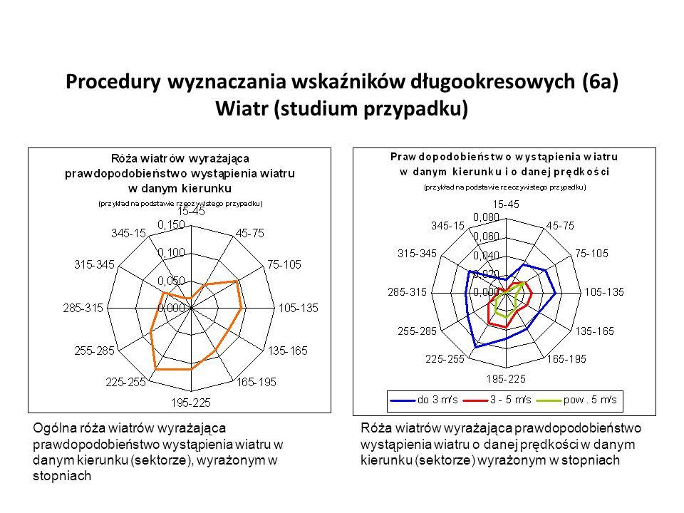Procedury wyznaczania wskaźników długookresowych (6a) Wiatr (studium przypadku) Ogólna róża wiatrów wyrażająca prawdopodobieństwo wystąpienia wiatru w