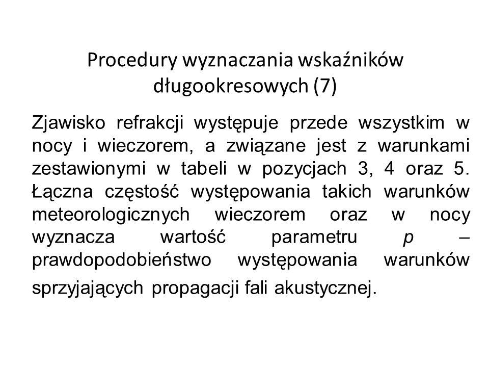 Procedury wyznaczania wskaźników długookresowych (7) Zjawisko refrakcji występuje przede wszystkim w nocy i wieczorem, a związane jest z warunkami zes