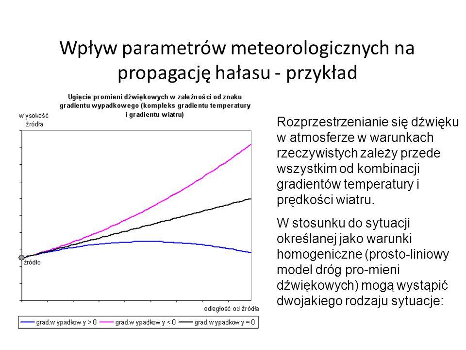 Wpływ parametrów meteorologicznych na propagację hałasu - przykład Rozprzestrzenianie się dźwięku w atmosferze w warunkach rzeczywistych zależy przede