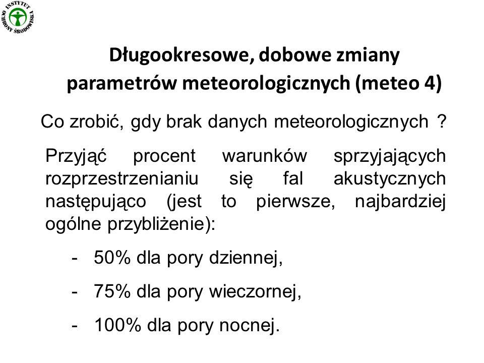 Długookresowe, dobowe zmiany parametrów meteorologicznych (meteo 4) Co zrobić, gdy brak danych meteorologicznych ? Przyjąć procent warunków sprzyjając