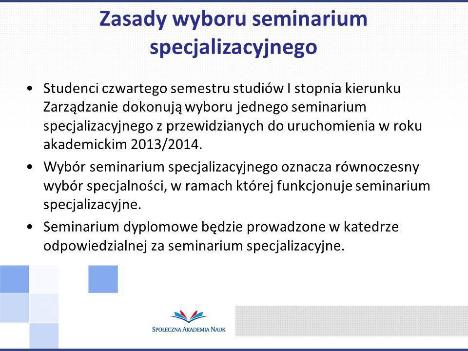 Opiekun specjalizacji dr Joanna Łuczak Zarządzanie publiczne